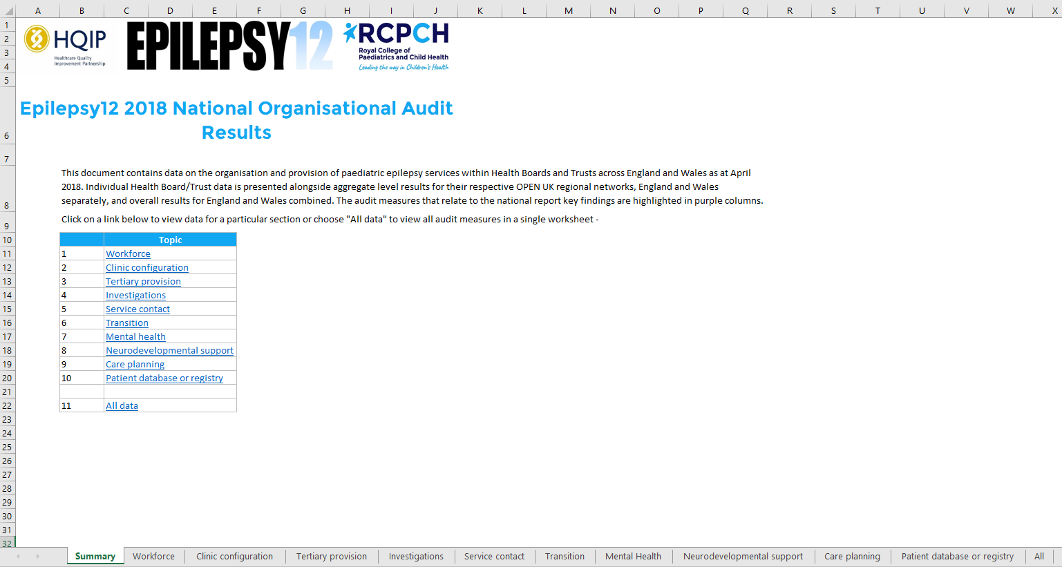 Epilepsy12 National Organisational Audit Report 2018 | RCPCH