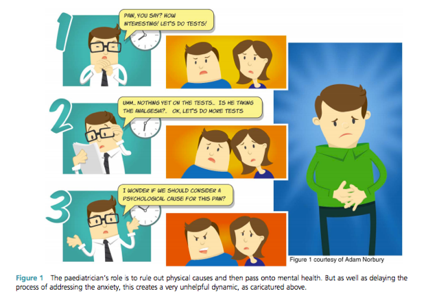 Cartoon depicting a doctor asking about physical and mental health