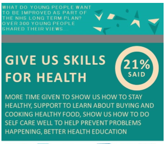 Give us skills for health