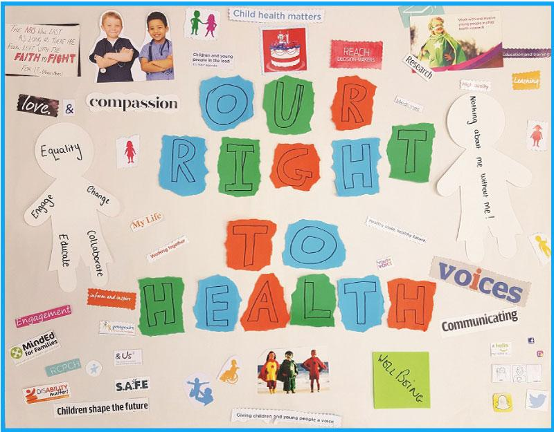 Our rights to health - collage poster by children and young people
